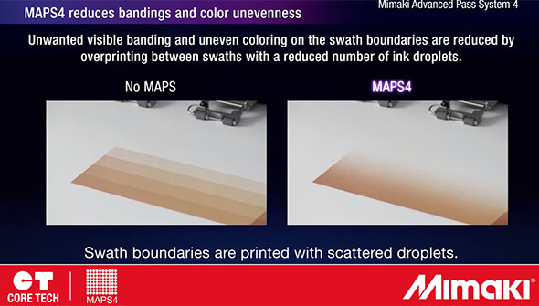 Mimaki Advanced Pass System (MAPS)